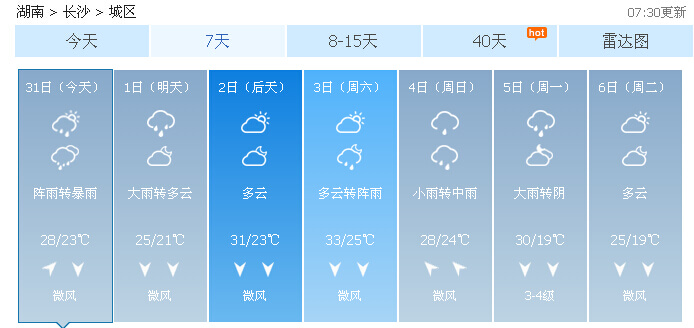 湖南长沙6月份可以种什么菜?阳台种菜1.jpg